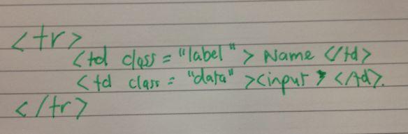 sample html