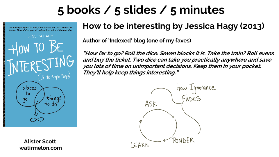 5 books - 5 slides - 5 minutes (1)