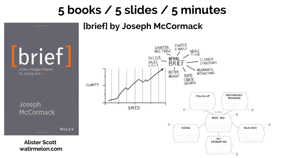 5 books - 5 slides - 5 minutes (4)